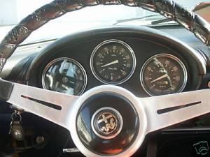 SS 177380 gauges