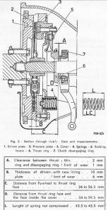 giulietta-clutch-section